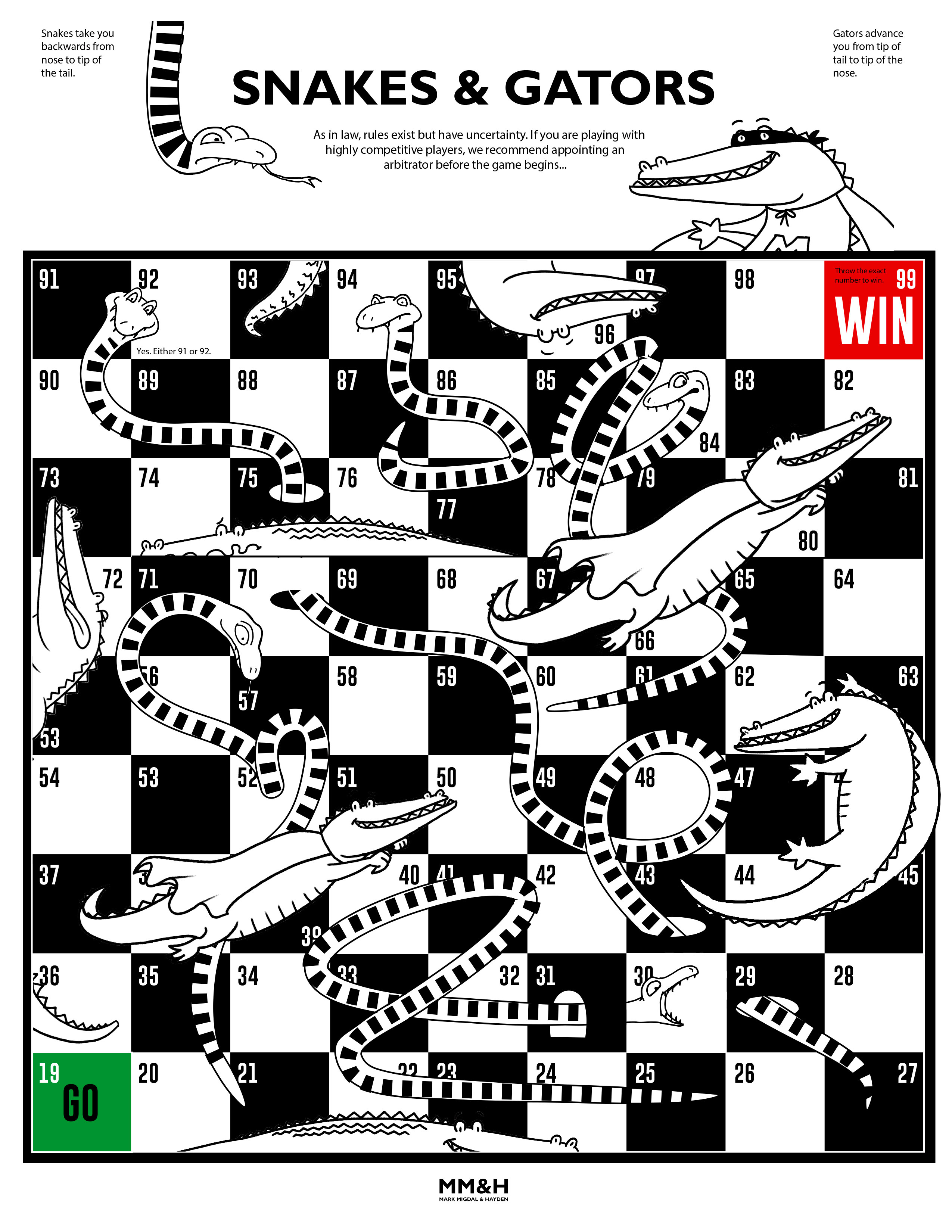 MM&H Snakes and Gators Board Game download